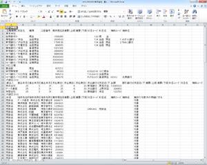 CSVデータの取り込み機能で入力作業を効率化