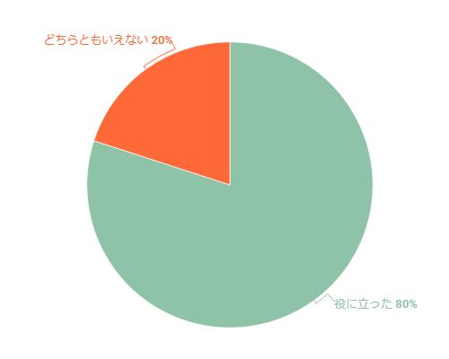 2020年2月セミナーのアンケート結果